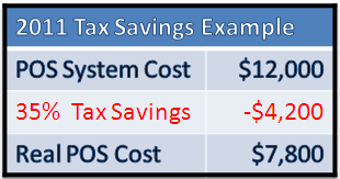 2011 Tax Savings