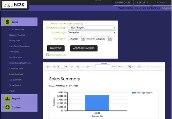 Detailed reports give you the data you need to manage your enterprise.
