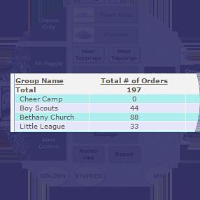 circlePic_groups